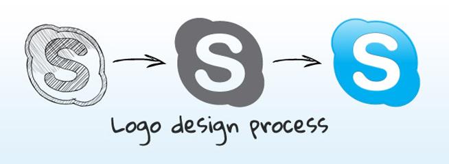 Quy trình thiết kê logo